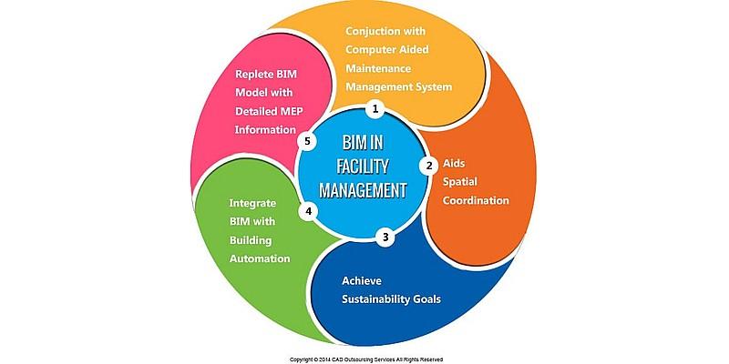 bim-facility-management.jpg